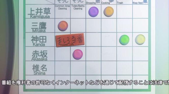 Mashiro Duty
