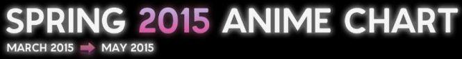 Spring 2015 AniChart Banner